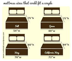 mattress sizes double vs full. Double Bed Vs Queen Difference Between And Full Size  Amusing . Mattress Sizes