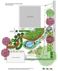 Zen Garden Design Plan Gallery Custom Decoration