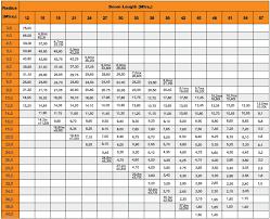 14 Ton Hydra Load Chart L Drago