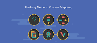 In microsoft office visio 2003, when your drawing contains objects that use a dashed or a dotted line how do i get rid of the dotted line in visio? Process Mapping Guide A Step By Step Guide To Creating A Process Map