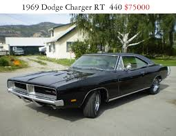 1969 Dodge Charger For Sale. for sale 1969 dodge charger. for sale ...