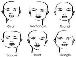 Finding The Right Hairstyle the perfect hairstyle for your face shape youtube 3921 by stevesalt.us