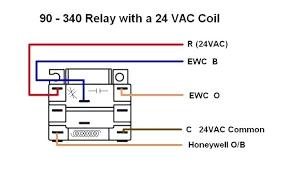 furnace fan relay diagram explore wiring diagram on the net • furnace relay wiring wiring diagram schematic rh 3 20 1 systembeimroulette de electric furnace fan
