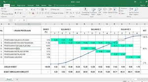 Make A Time Schedule Make A Time Schedule On Excel Youtube