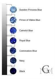 Sapphire Rating Chart Natural A Aa Aaa Round Blue Sapphire Wholesale By Supplier Buy Loose Natural Blue Sapphire Gemstone Wholesale Natural Blue Sapphire