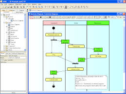 jude community   free uml modeling toolactivity diagram