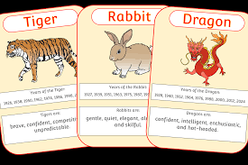 Celebrate the chinese new year with these free printable chinese zodiac coloring pages that turn into lanterns. Free Chinese Zodiac Cards Printable Early Years Ey Eyfs Resource Download Little Owls Resources Free