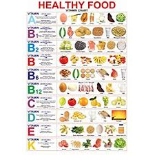 Chart Of Different Food Items Amazon Com Healthy Nutritious Food Vitamin Chart Poster 47