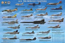 Fighter Aircraft Comparison Chart Laminated Tri Service Fighter Aircraft Poster 24x36