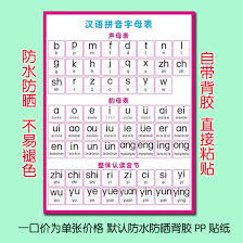 Other phonetic transcription systems do. Usd 6 52 Primary School Pinyin Sound Mother Rhyme Mother Spelling Full Table Children S Chinese Wall Sticker 2 8 Years Old Phonetic Alphabet Wholesale From China Online Shopping Buy Asian Products Online