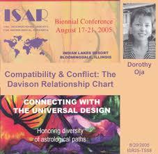 Compatibility Conflict The Davison Relationship Chart