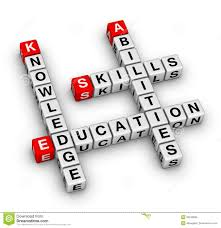 skills and abilities on a resume knowledge skills and abilities skills knowledge abilities education royalty stock photo