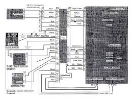92 pontiac firebird fuse box wiring library 1984 pontiac fiero fuse box diagram 1986 pontiac fiero 1993 pontiac trans am 1992 pontiac trans