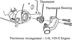 chevy thermostat chevrolet forum chevy enthusiasts forums chevy thermostat