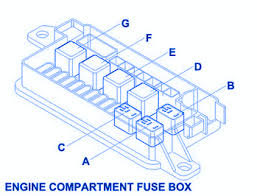 mini cooper fuse diagram wiring diagrams
