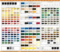 Powder Coat Ral Chart Powder Coat Color Chart Ar Powder Coating