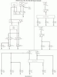 volvo truck wiring harness wiring library Volvo ECR58 Mini Excavator at Volvo Ecr58 Wiring Diagram