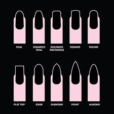 Nail Shape Chart Acrylic Nail Lengths Nail Shapes 2019 Chart