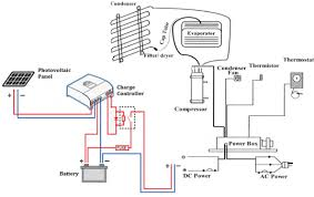 russell refrigeration wiring diagrams wiring diagram schematics zer wiring diagrams zer wiring diagrams for automotive