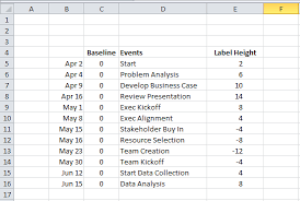 project timeline excel create an excel timeline chart to manage your projects and events