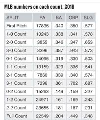 Youth Pitching Speed Chart Nlblog