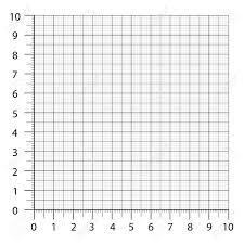 Measured Grid Graph Plotting Grid Corner Ruler With Sets Of