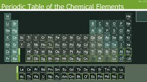 Chemical Elements Periodic Chart - Popularising the periodic table ...