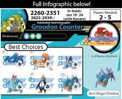 groudon counters pokemon go pokebattler