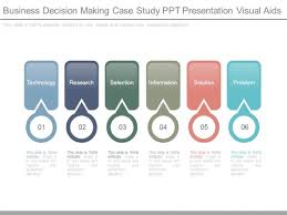 Case Studies Power Point