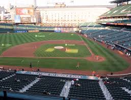 Oriole Park At Camden Yards Section 246 Seat Views Seatgeek