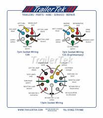 ford super duty 7 pin trailer wiring diagram wirdig wire trailer wiring diagram likewise 7 pin trailer wiring diagram