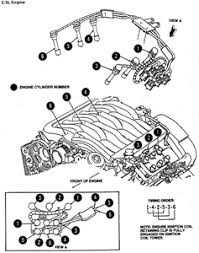 wiring diagram for 2001 mercury cougar fixya hope this works for you its the firing order for a 2 5