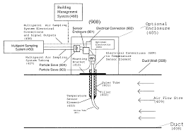 3 wire rtd schematic rtd amplifier circuit measuring rtds rtd wiring diagram wire com rtd wiring diagram wire basic images