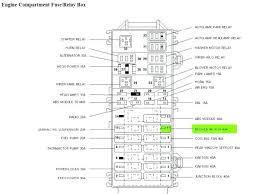 2002 mitsubishi lancer fuse box diagram wiring diagram for thermostat baseboard heater fuse box sport