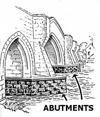 Abutment Definition Abutments Buildings Architecture Structures Abutments Png Html