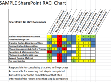 Raci Chart Template Excel Download Raci Matrix Template Xls For Project Management