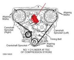 wiper motor wiring 96 ford exploer 95 f150 wiper motor wiring diagram 95 wiring diagrams f wiper motor wiring diagram