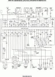 2001 jeep cherokee wiring diagram best jeep cherokee radio wiring jeep cherokee stereo wiring diagram 2001 jeep cherokee wiring diagram best jeep cherokee radio wiring diagram jeep cherokee wiring on 98 jeep cherokee wiring diagram
