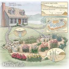 Small Picture How to Build a Rain Garden in Your Yard Family Handyman