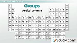 the periodic table properties of groups and periods lesson transcript study com