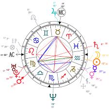 Astrology And Natal Chart Of Princess Stephanie Of Monaco