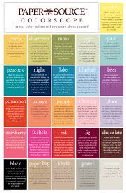 Color Meanings Chart Personality Color Meaning Chart Www Bedowntowndaytona Com