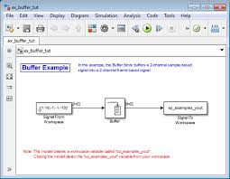 Buffering And Frame Based Processing Matlab Simulink