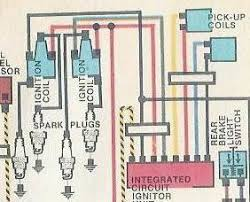 1979 kawasaki kz1000 wiring diagram images 1979 kawasaki kz1000 kawasaki kz1100 wiring diagram diagrams for car
