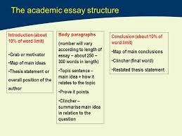 academic essay essay teacher sample essay teacher essay template academic essay genre notes on the academic essay genre notes on