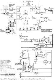 hot air furnace wiring diagram hot automotive wiring diagrams hot air heating cooling diagram