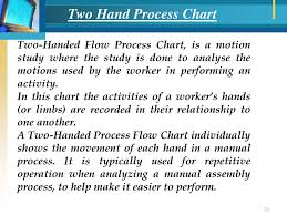 Two Handed Process Chart Work Study Method Study Ppt Download