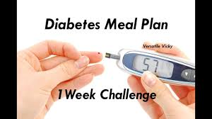Best Diet Chart For Diabetes Diabetes Diet Plan Diabetics Diet Chart Diabetes Meal Plan For Weight Loss