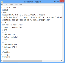 html table tag my experiences my
