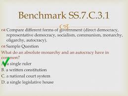 direct and representative democracy venn diagram ppt civics powerpoint presentation id 1901507